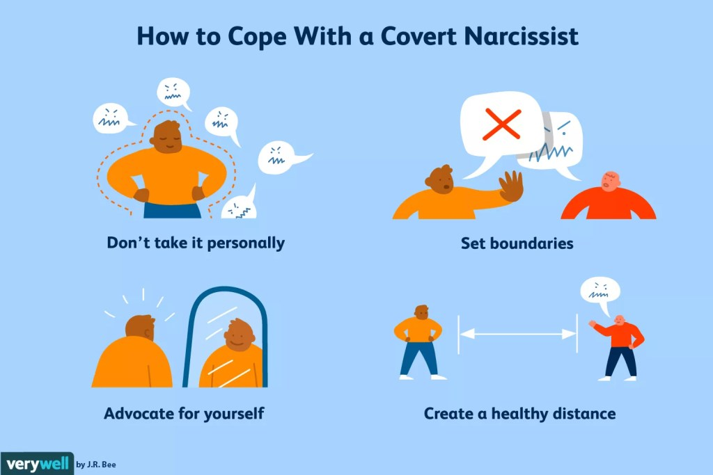 Mind Space Help coping with Narcissists